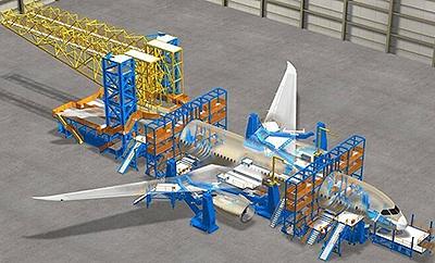 波音787的生产
